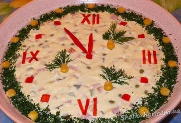 Творожные сырники изюмом рецепт с фото