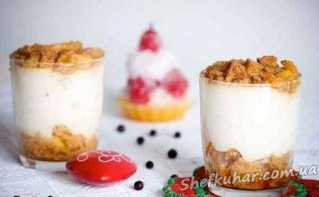 классические десерты рецепты с фото