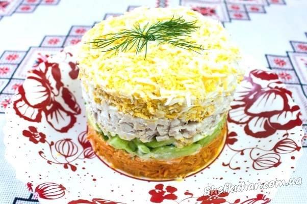 Новорічні рецепти салатів 2018