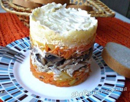 Салат з куркою і грибами на вечерю