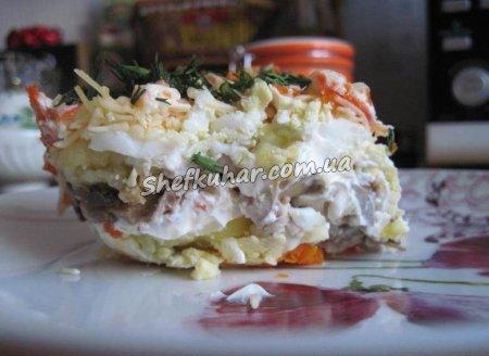 Святковий салат з курячим філе, горішками і грибами