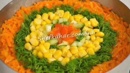 Святковий салат з курки на Новий рік