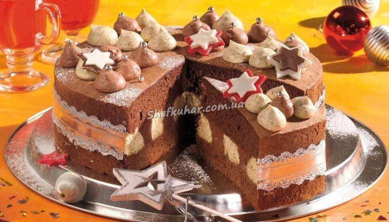Десерти на новорічний стіл 2020