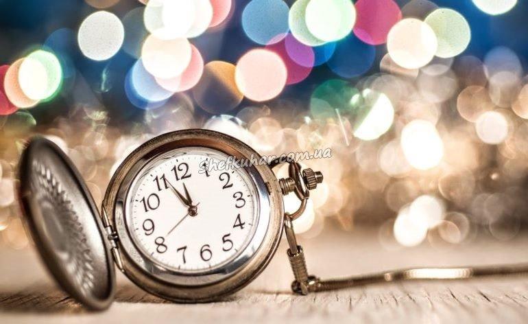 Як зустріти Новий рік 2020 Пацюка (Щура)